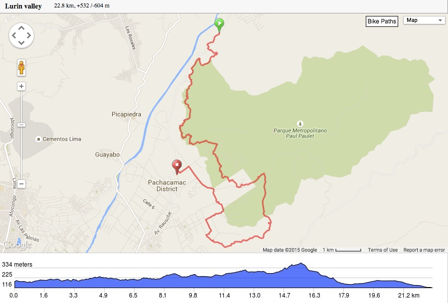 22.8 Km and 532 meters of gain and 604 meters of loss.
